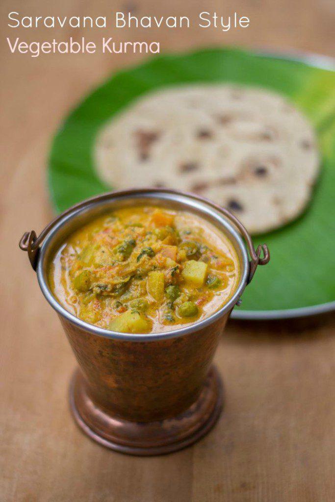 Veg Recipes In Tamil Language Pdf